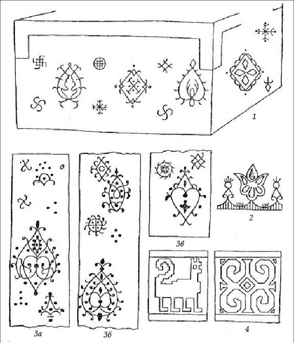 Вышивка в Древней Руси