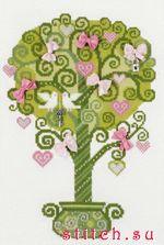 Дерево счастья.  В набор также входит... канва:14 Aida Zweigart белая. нитки:шерсть. каталог:21.  Очень плохо.